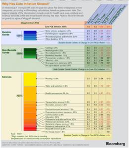 2-14-14 lou chart 2