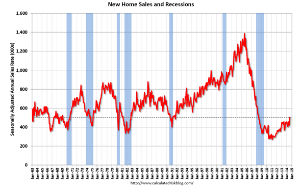 Lou Barnes on new home sales