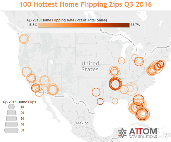 Hottest Home-Flipping Markets