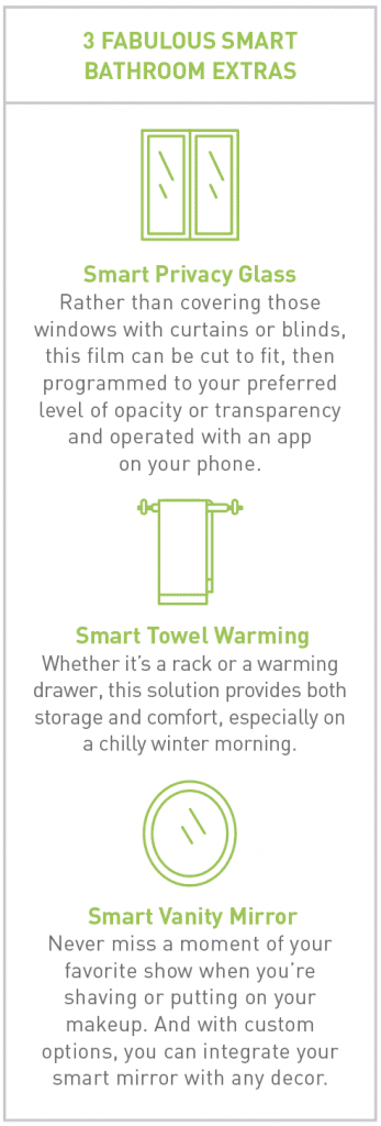 Smart-Bathroom-Extras