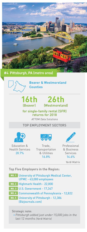 Turnkey-Markets-2018-Pittsburgh
