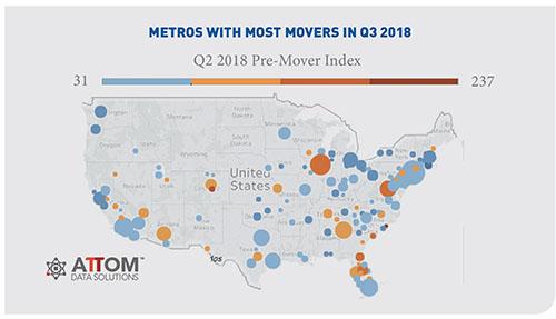 HousingNewsReport Movers Chart