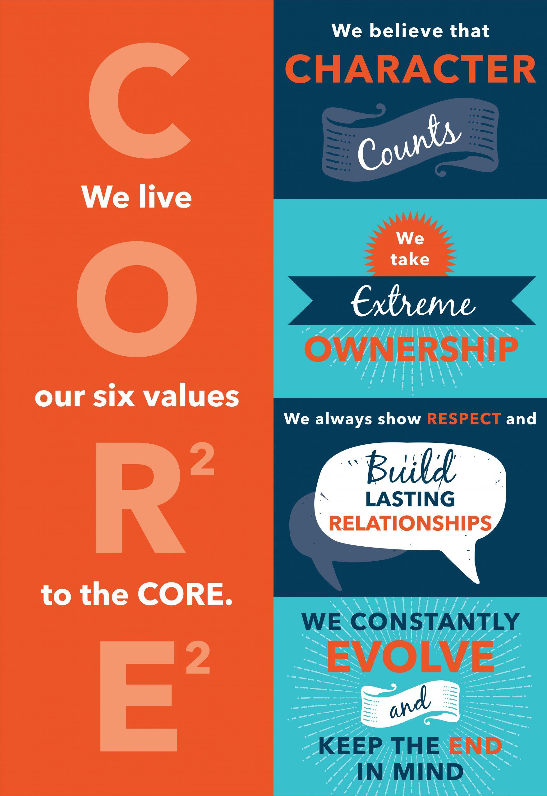 CrestCore_CORE_Values_Poster_Web