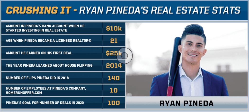 RyanPineda-Stats